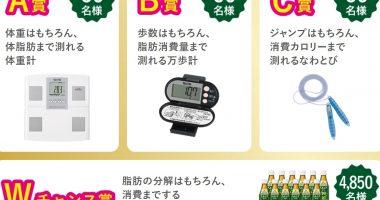 Wチャンスもアリ☆花王「ヘルシア『体脂肪減らすぞグッズ』が当たる!」
