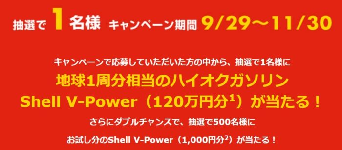 昭和シェル石油の「TRY!Shell V-Power CAMPAIGN