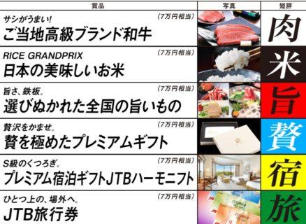 公益財団法人JKAの競輪70周年記念「総額700万円分の豪華賞品プレゼントキャンペーン