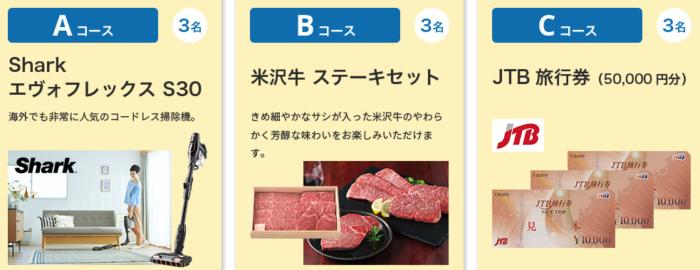 愛知トヨタの「新型プリウスデビュー記念!WEB応募抽選プレゼントキャンペーン