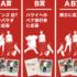 【SNS懸賞】Wチャンスもアリ☆ハワイ旅行券も当たる豪華懸賞!
