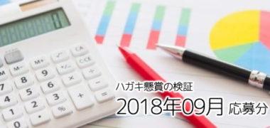 ハガキ懸賞の「当選確率」徹底検証! ~2018年9月応募分~