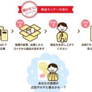 第15回ロッテ商品モニター募集!|おかしラボ|LOTTE land / LOTTE land