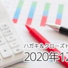 ハガキ懸賞&クローズド懸賞の「当選確率」徹底検証! ~2020年12月応募分&3年間の振り返り~