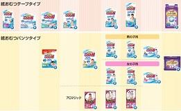 ベビー用品|商品情報|エリエール|大王製紙 goon グーン